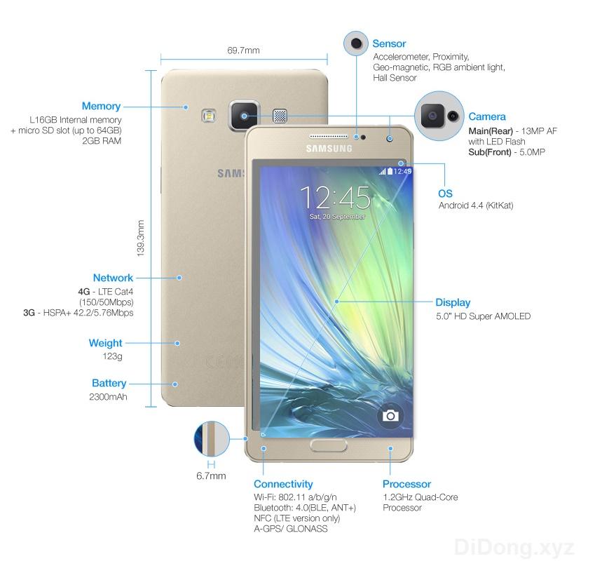 Samsung Galaxy A5 Service Schematics