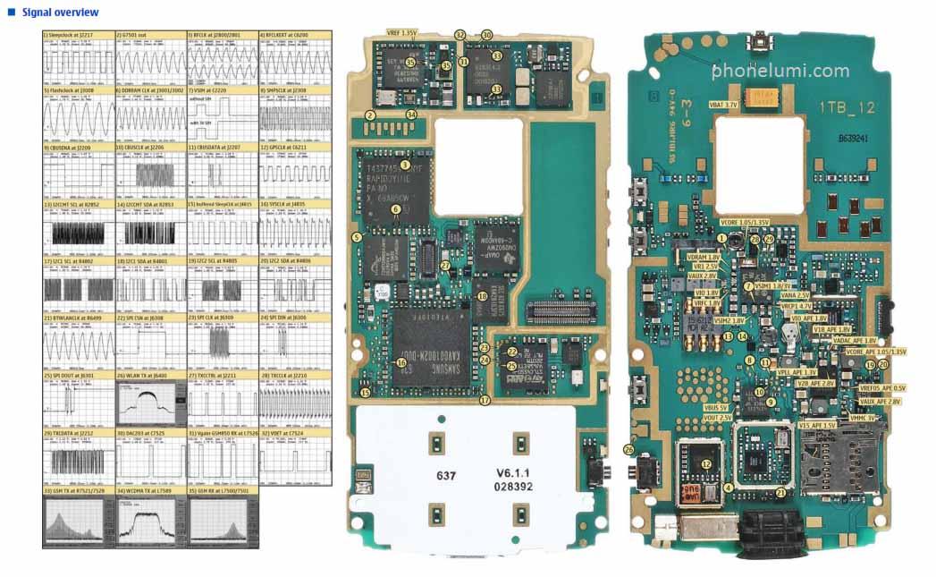 nokia-n95-rm-159-schematics