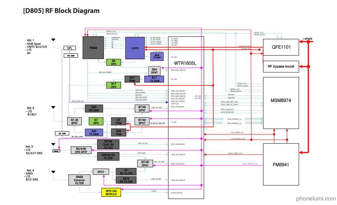 lg-d805-schematics1