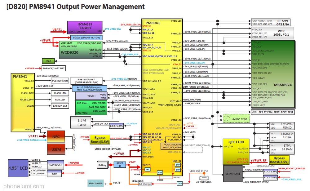lg-nexus-5-d820-schematics