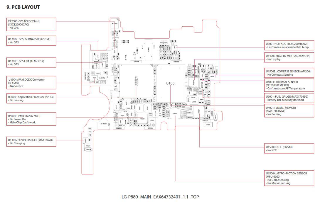lg-p880-schematics-layout