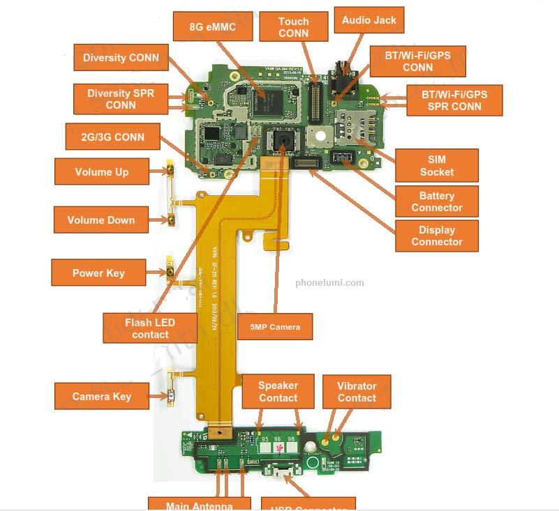 nokia-lumia-1320-schematics