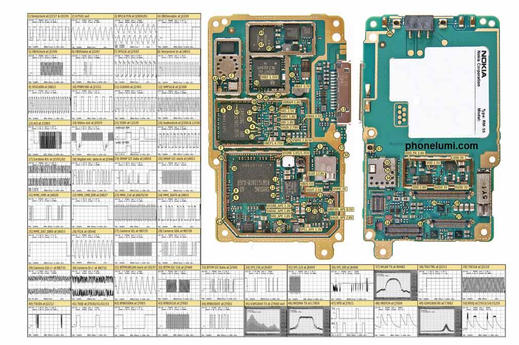 nokia-n93-service-schemarics