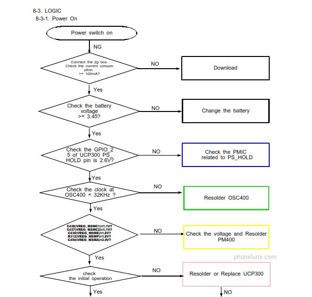 samsung-i8262-schematics