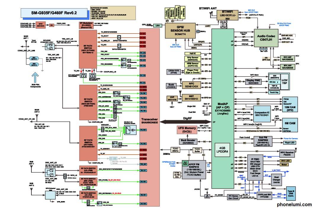 schematics-samsung-s7edge