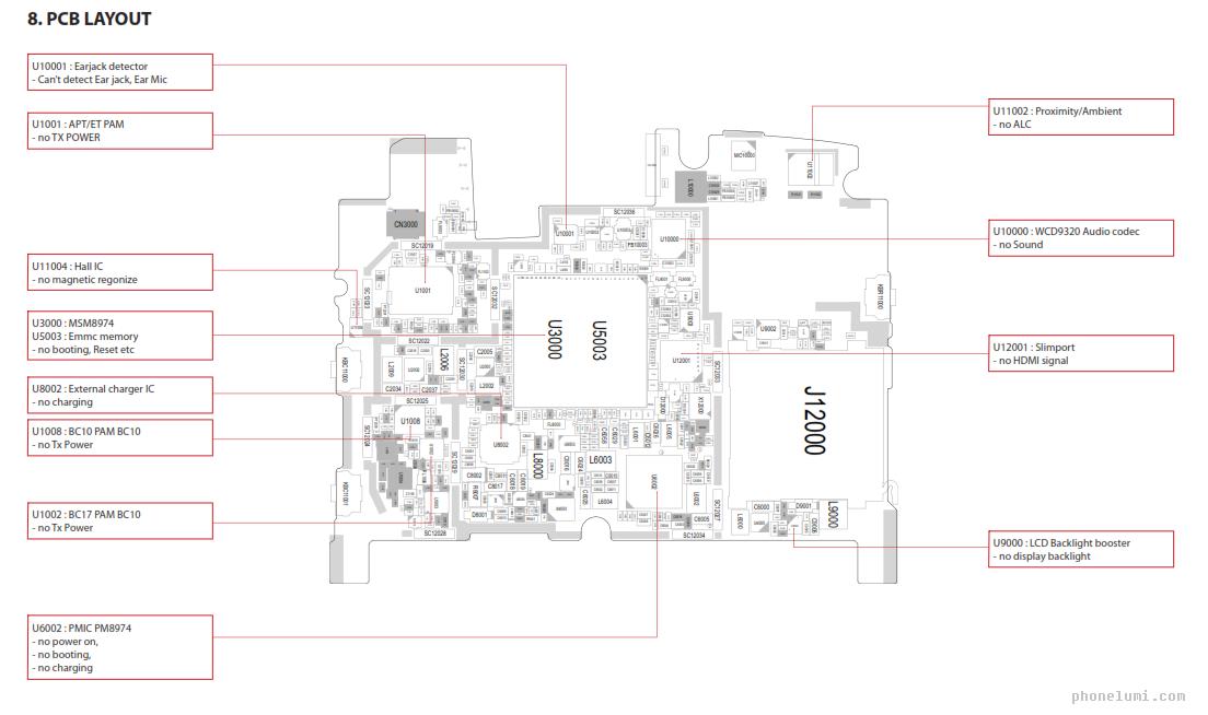 lg-d821-schematics
