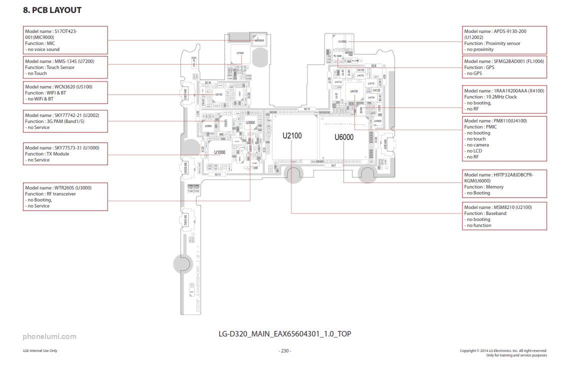 lg-d320-schematics1