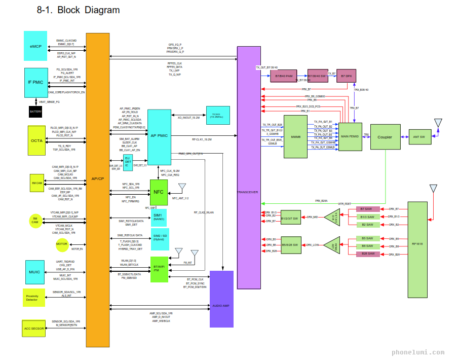 samsung-e5-sm-e500h-schematics1