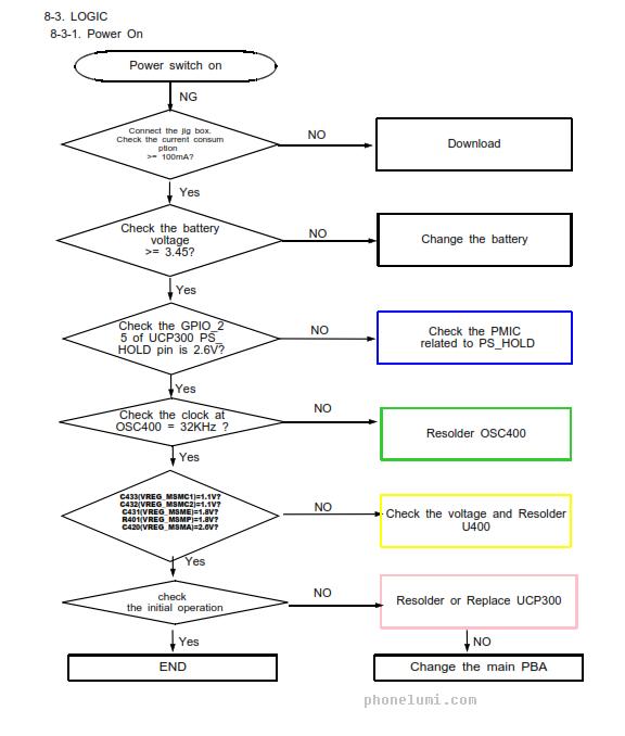 samsung-s6310-schematics1