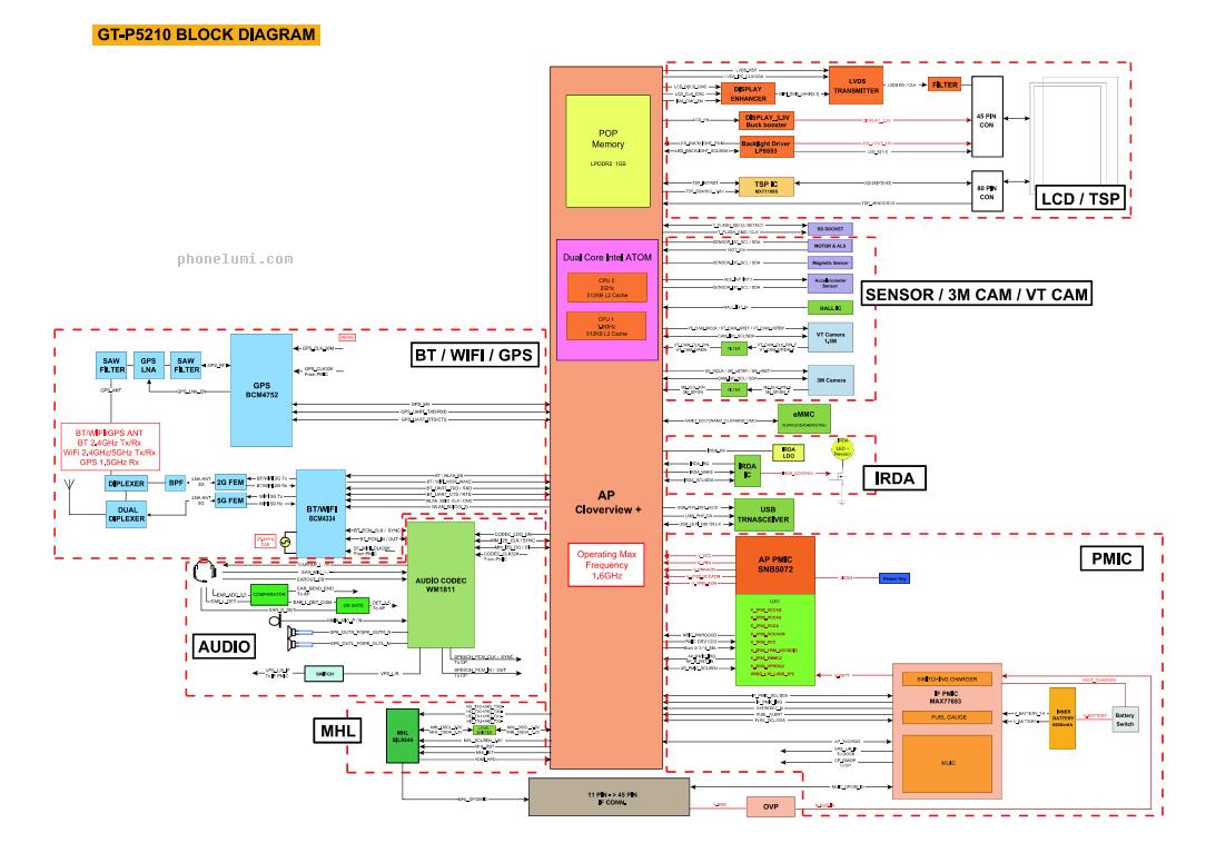 samsung-tab-3-p5210-schematics