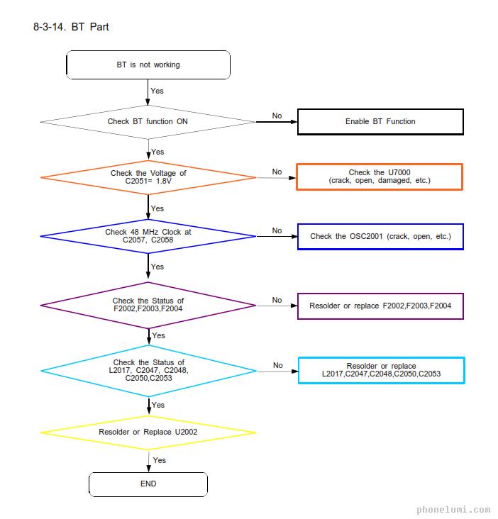 samsung-tab-active-t365-schematics1