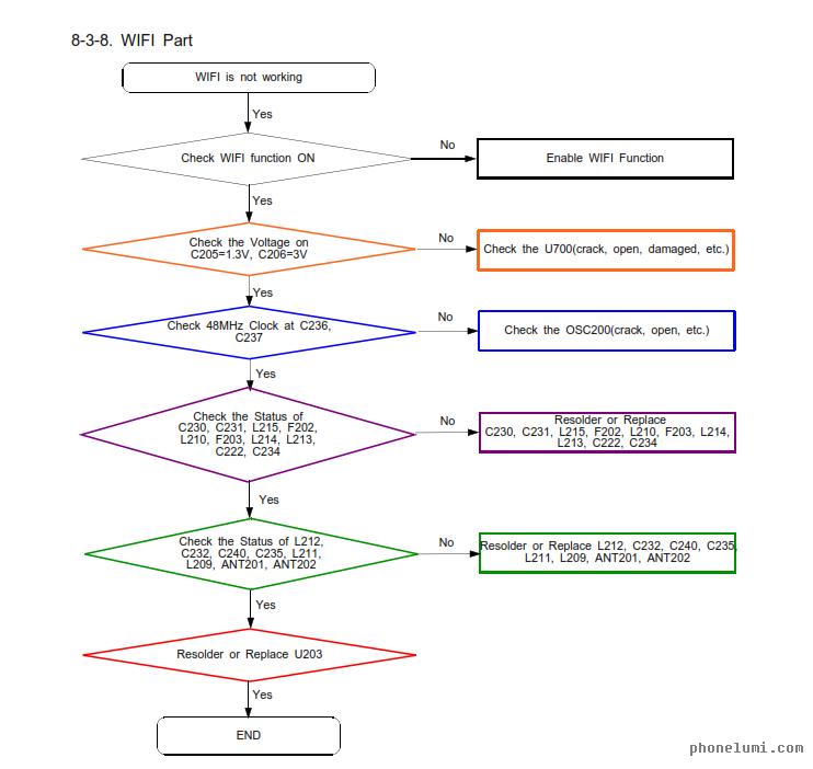 samsung-tab-t331-schematics