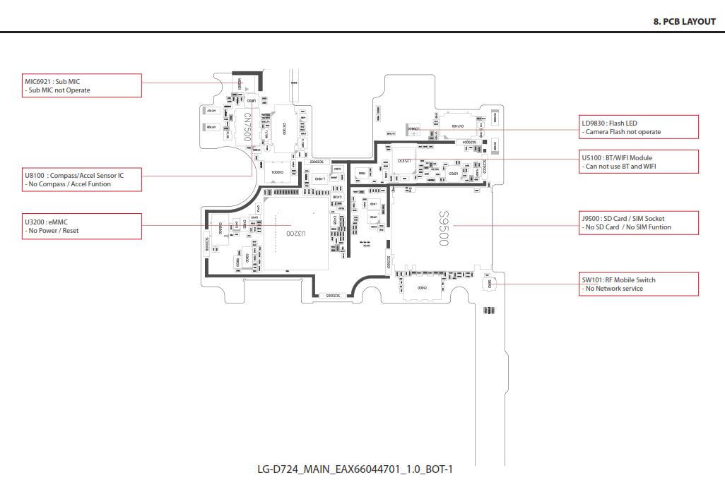 lg-d724-schematics