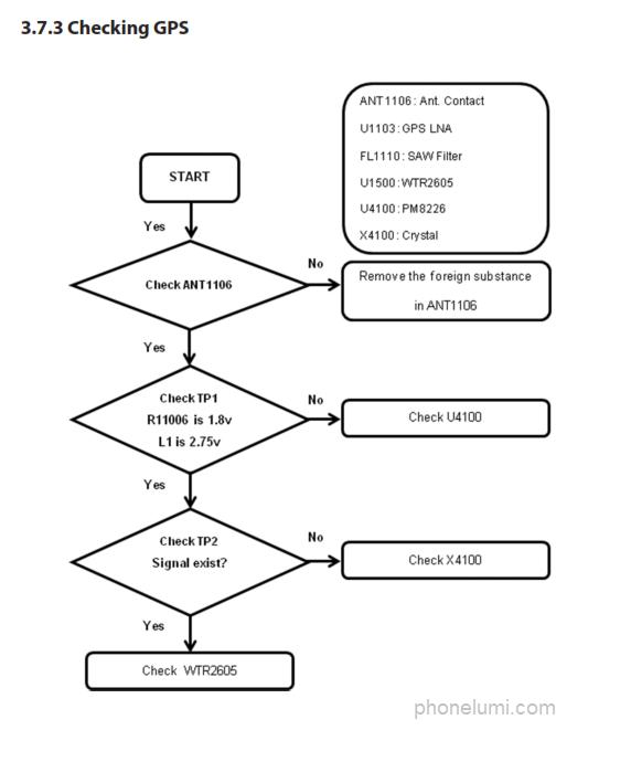 lg-d724-services-schematics