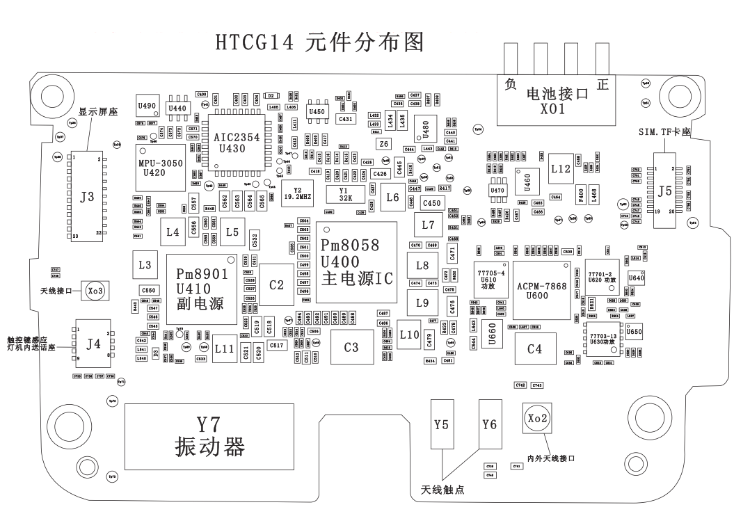 htc-g14-schematics