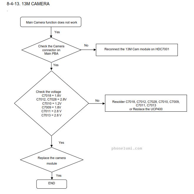 samsung-a510-schematics-1