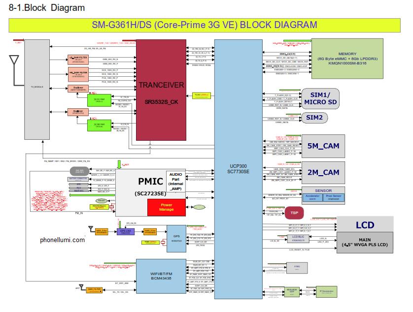 samsung-g361h-schematics