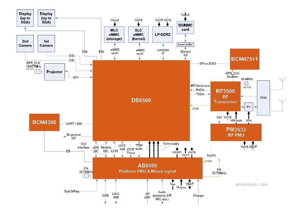 samsung-i8530-schematics