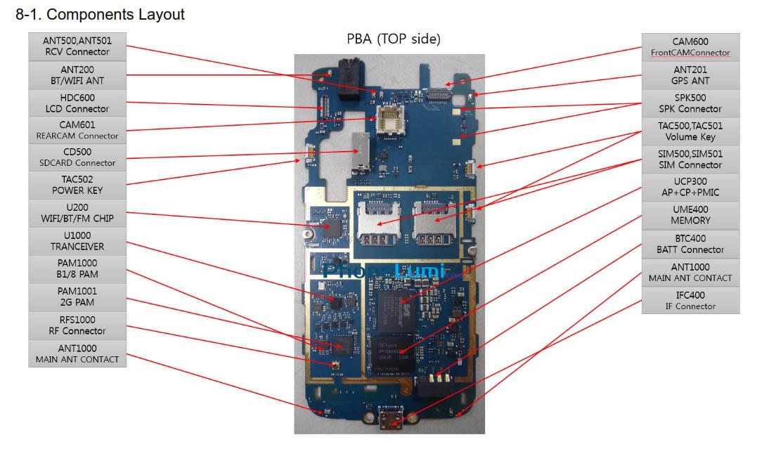 samsung-j1-mini-schematics