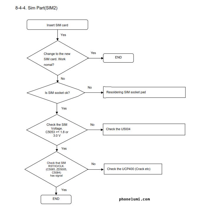 samsung-j710f-schematics