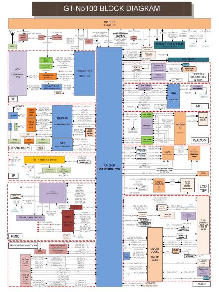 samsung-n5100-schematics