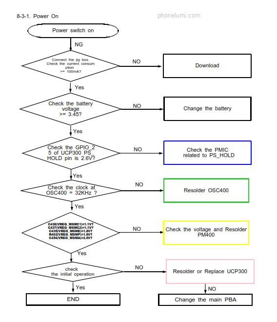 samsung-s7272-schematics