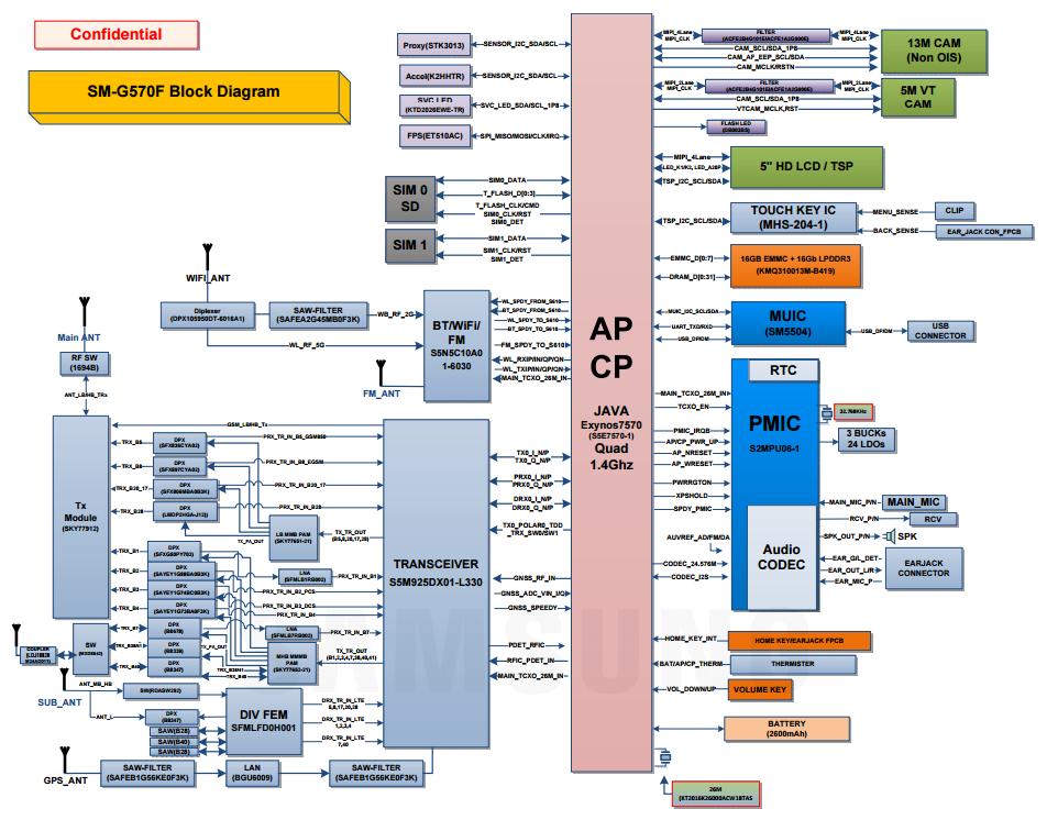 SM-G570F schematics