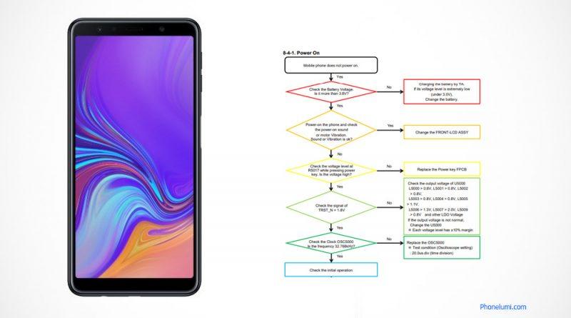 Samsung Galaxy A7 SM-A750FN schematics