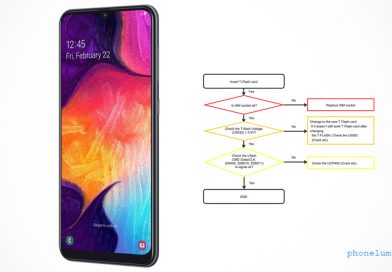 Samsung Galaxy A50 SM-A505F/FN/G schematics