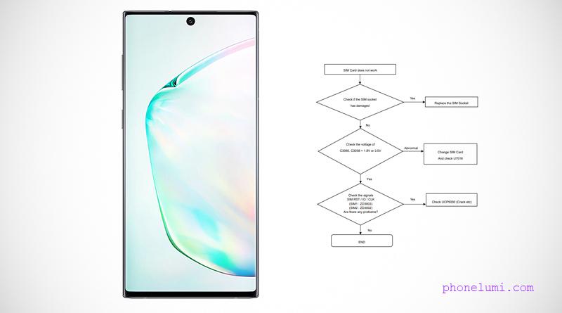 Samsung Galaxy Note10 SM-N970F schematics