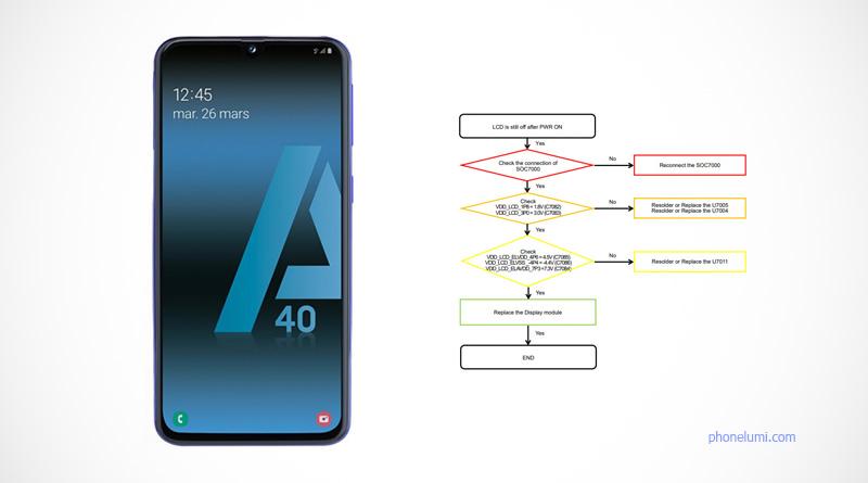 Samsung Galaxy A40 SM-A405F/FN/G schematics