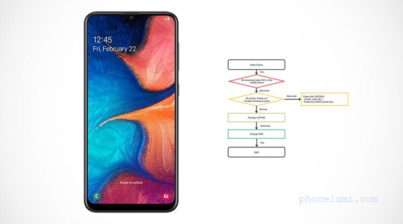 Samsung Galaxy A20 SM-A205F/FN/G schematics