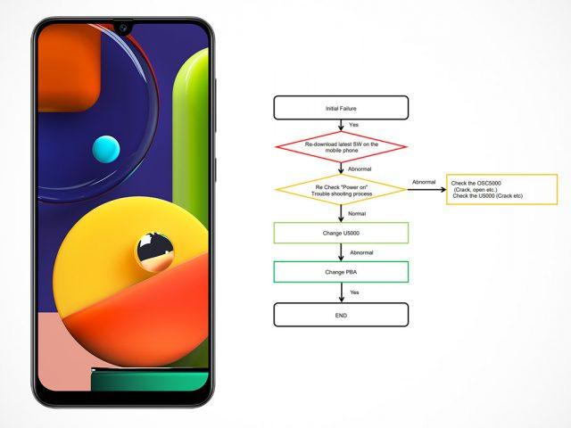 Samsung Galaxy A50s SM-A507F schematics