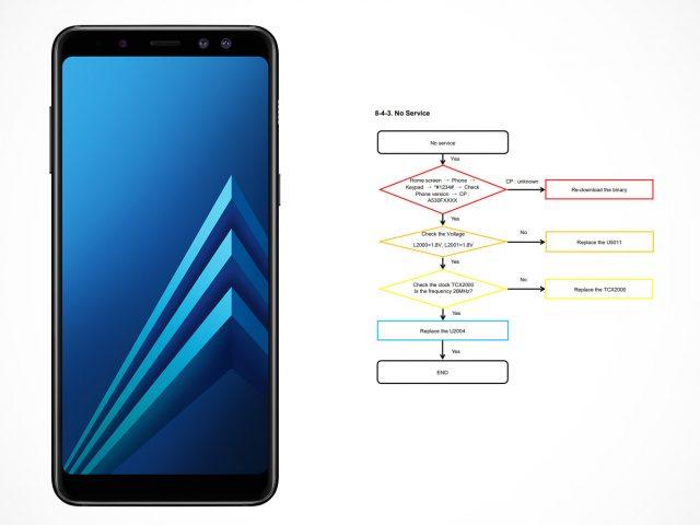 Samsung Galaxy A8 / SM-A530F schematics