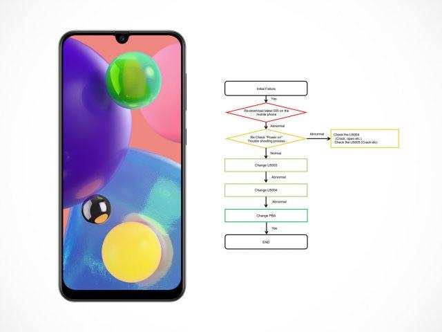 Samsung Galaxy A70s / SM-A707F schematics
