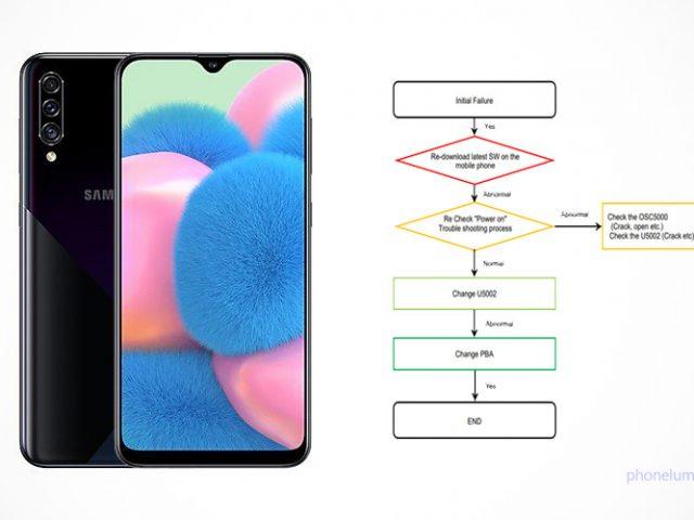 Samsung Galaxy A30s SM-A307F/FN/G schematics