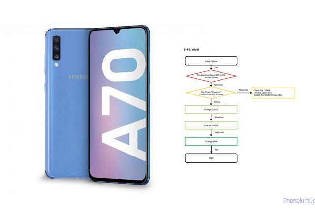 Samsung Galaxy A70 SM-A705F/G schematics