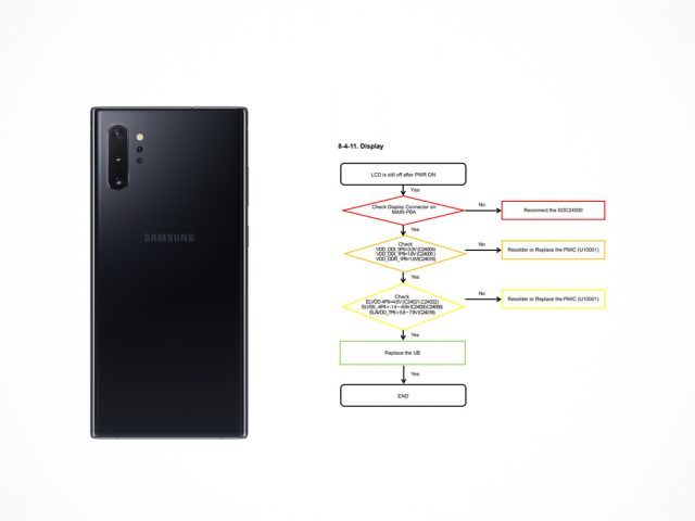 Samsung Galaxy Note10+ schematics