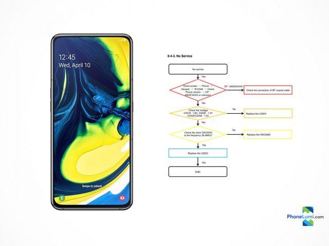Samsung Galaxy A80 SM-A805F schematics