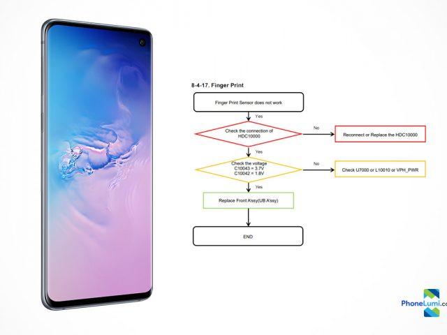 Samsung Galaxy S10 SM-G973 schematics