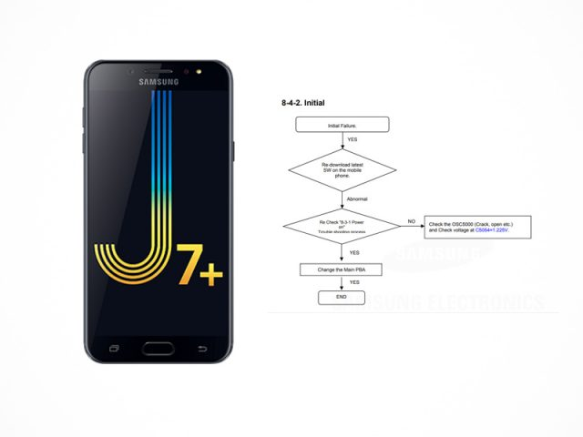 Samsung Galaxy J7+ SM-C710F schematics
