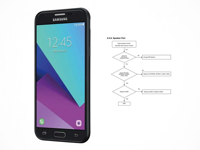 Samsung Galaxy J3 Prime SM-J327A schematics