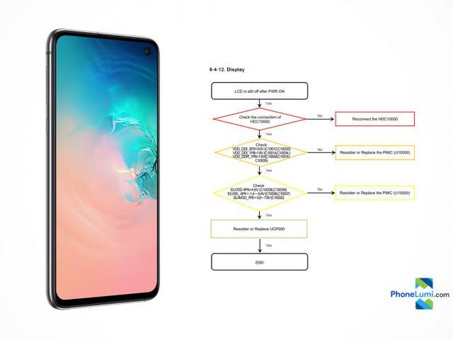Samsung Galaxy S10e SM-G970 schematics
