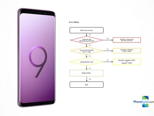 Samsung Galaxy S9 SM-G960 schematics