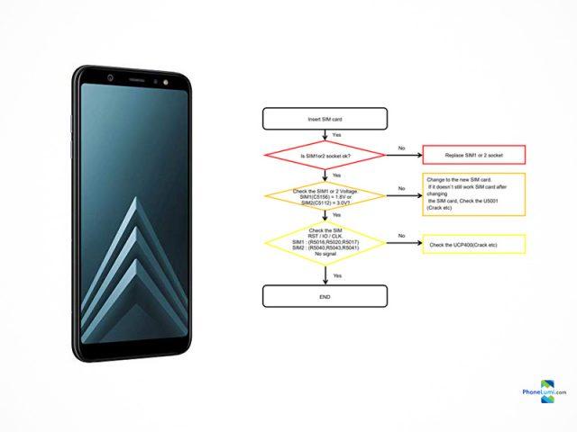 Samsung Galaxy A6 SM-J600 Schematics