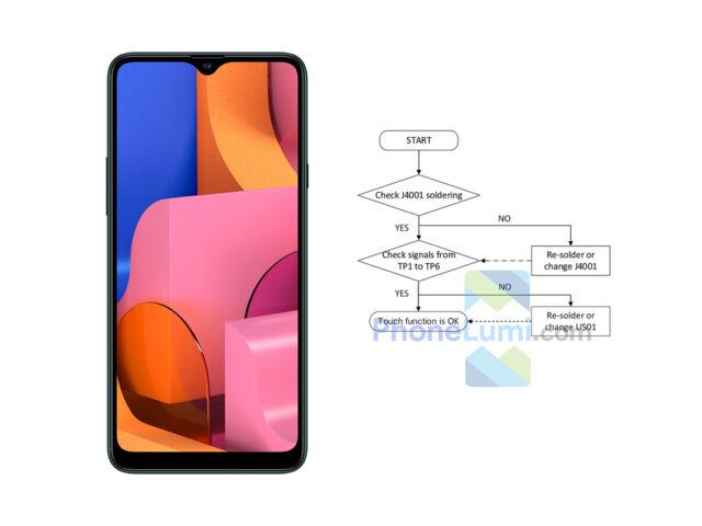 Samsung Galaxy A20s SM-A207F schematics
