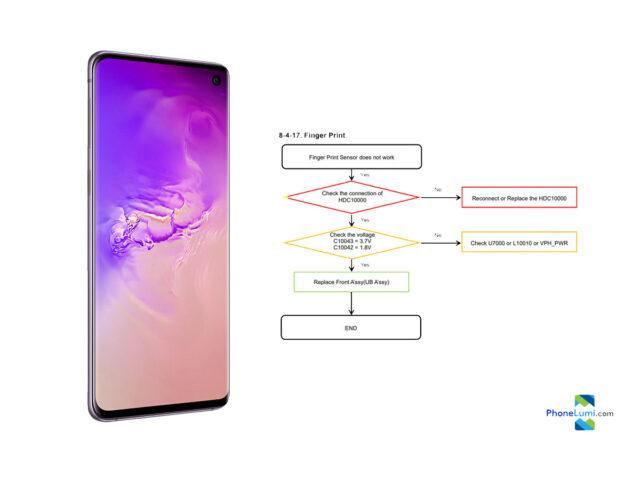 Samsung Galaxy S10 SM-G973F schematics