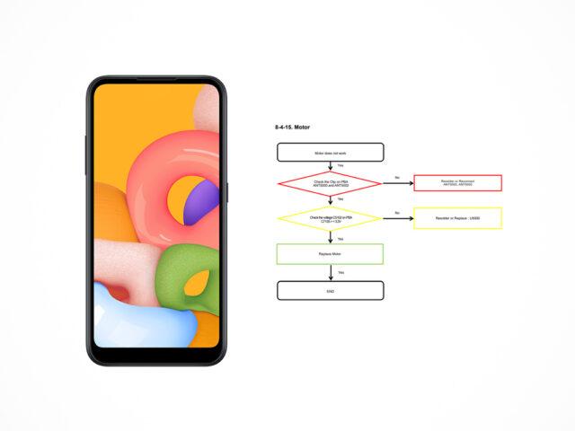 Samsung Galaxy A01 Core SM-A013F schematics