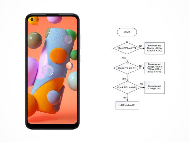 Samsung Galaxy A11 (SM-A115) schematics