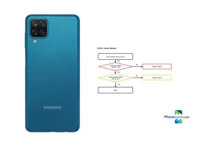 Samsung Galaxy A12 SM-A125F schematics
